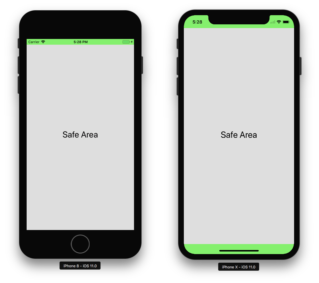 iOS Safe Area - @RosberryApps - Medium