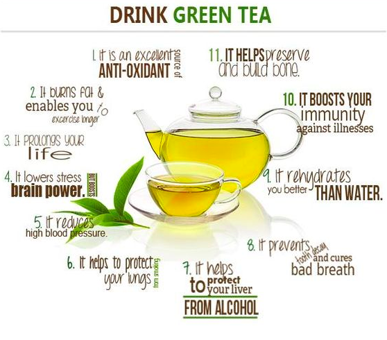 Lipton Green Tea Benefits For Weight Loss By Justdoc Medium
