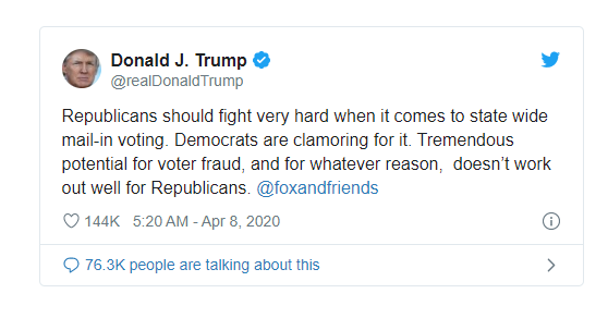 """A screenshot of a Trump tweet that reads, """"Republicans should fight very hard when it comes to state wide mail-in voting…"""""""