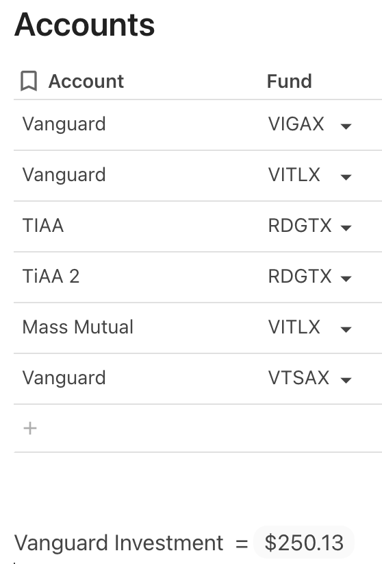 Example where all Vanguard Prices are totaled in the text at the bottom.