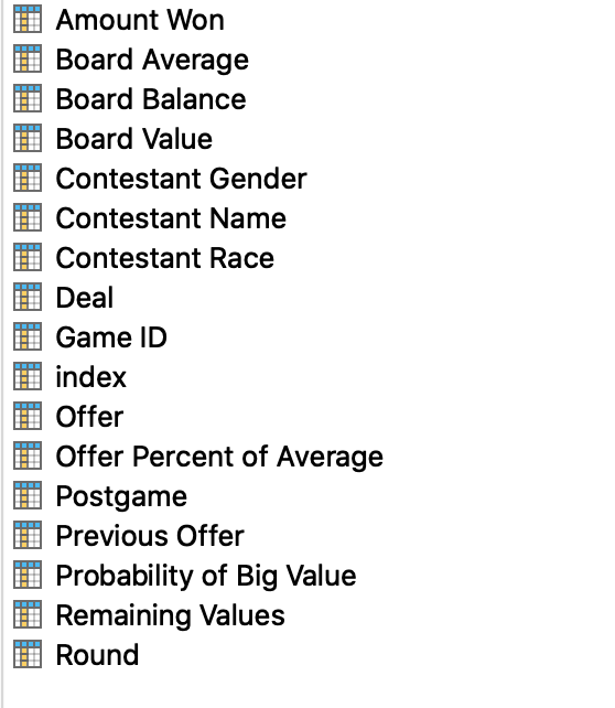 Fields in the database: Amount Won, Board Average, Board Balance, Board Value, Contestant Gender, Contestant Name, etc.