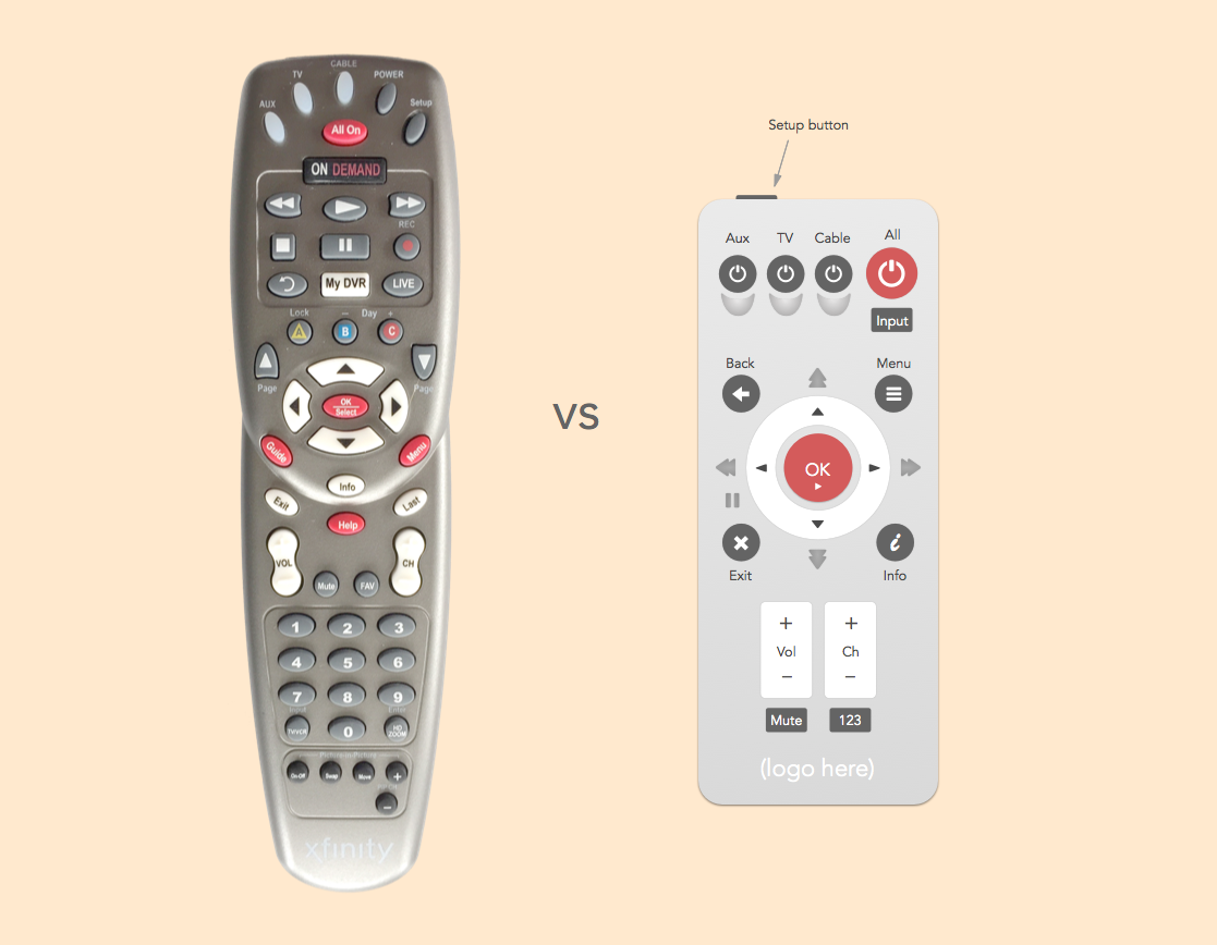 How I D Redesign The Comcast Remote By Alex Couch Alex Couch S Portfolio Medium