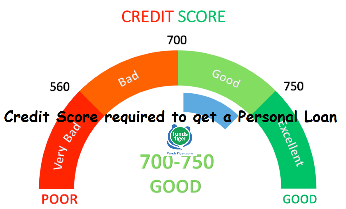 What Credit Score Do I Need To Get A Personal Loan By Surekha Shetty Medium