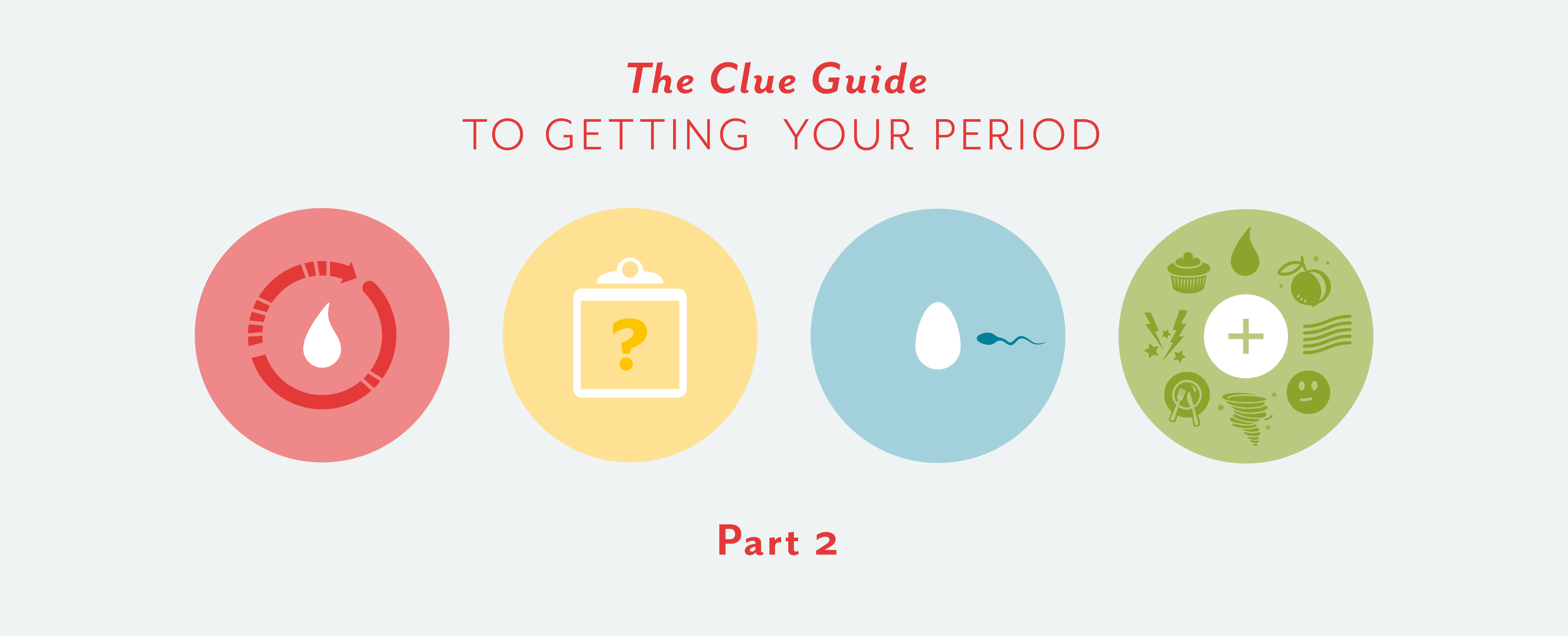 Part 2: The Clue guide to getting your period - Clued In