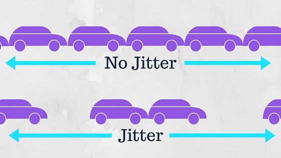 What is Acceptable Jitter? - Datapath io - Medium