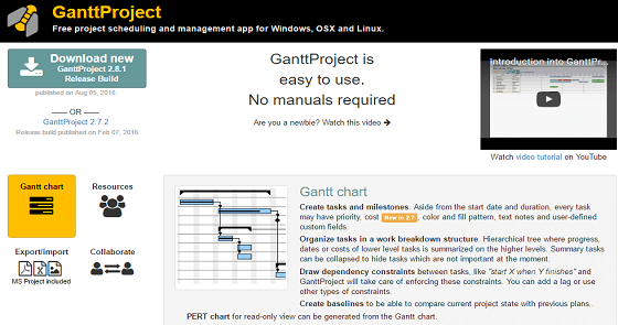 Best Free And Open Source Project Management Software By Fretty Francis Medium