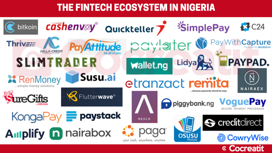Guest Article: Promoting Nigerian Fintech Solutions: The Role of