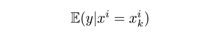 formula of encoded quantity