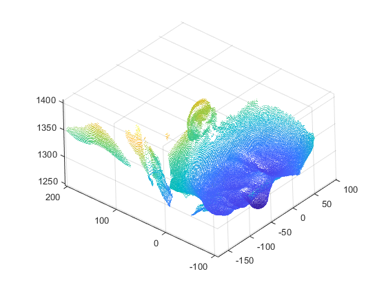 Development of 3D Ear Recognition System using Matlab