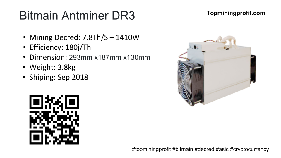 Bitmain Antminer DR3 is available to tracking profitability