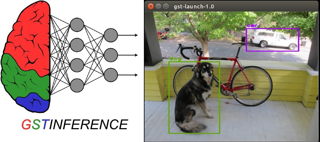 GstInference — Performing TensorFlow inference on GStreamer