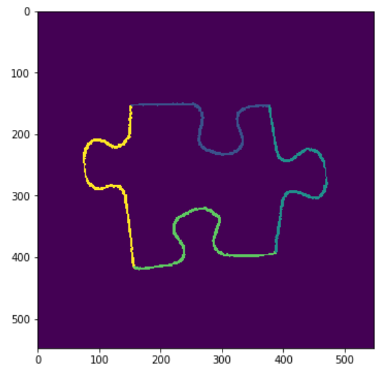 Solving Jigsaw puzzles with Python and OpenCV - Towards Data Science