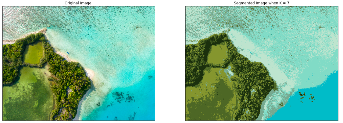 Introduction to Image Segmentation with K-Means clustering