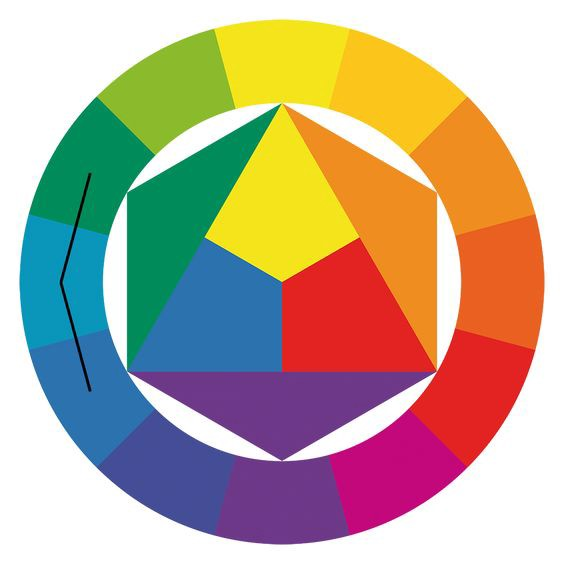 Analogous Colors And Color Wheel. Colours Signify Life. Areas On The… By  Harshani Chathurika UX Planet