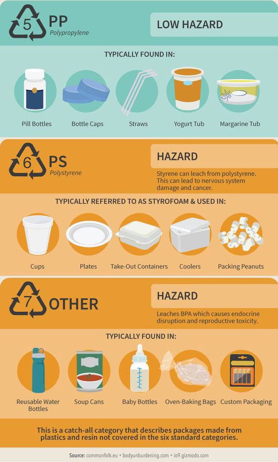 3 Truths No One Tells You About Biodegradable Plastic Bags