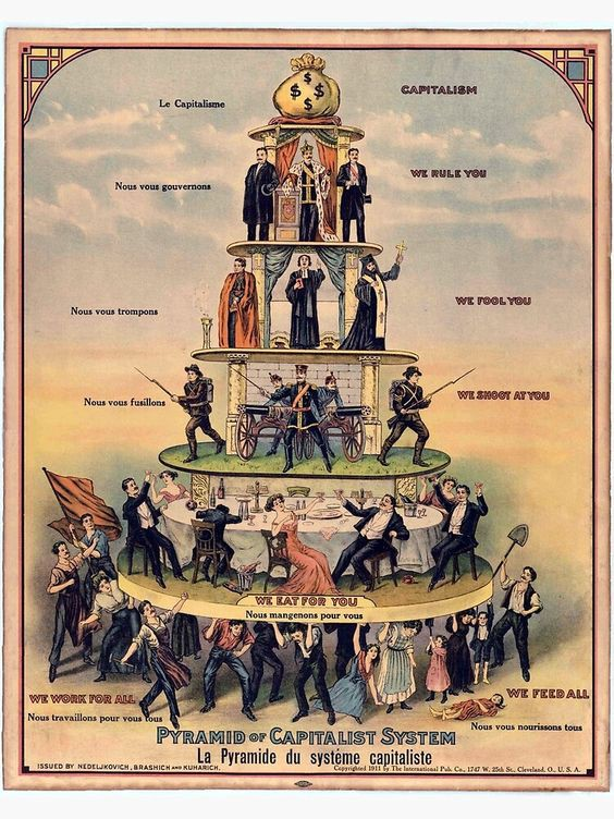 """Vintage poster. Capitalists: """"We rule you, we fool you, we shoot you, we eat for you."""" Workers: """"We work for all."""""""