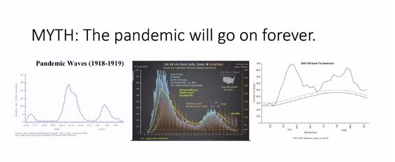 Myth — The pandemic will go on forever images— Two hump pandemic profiles