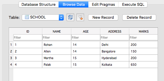 Programming with Databases in Python using SQLite - Analytics Vidhya