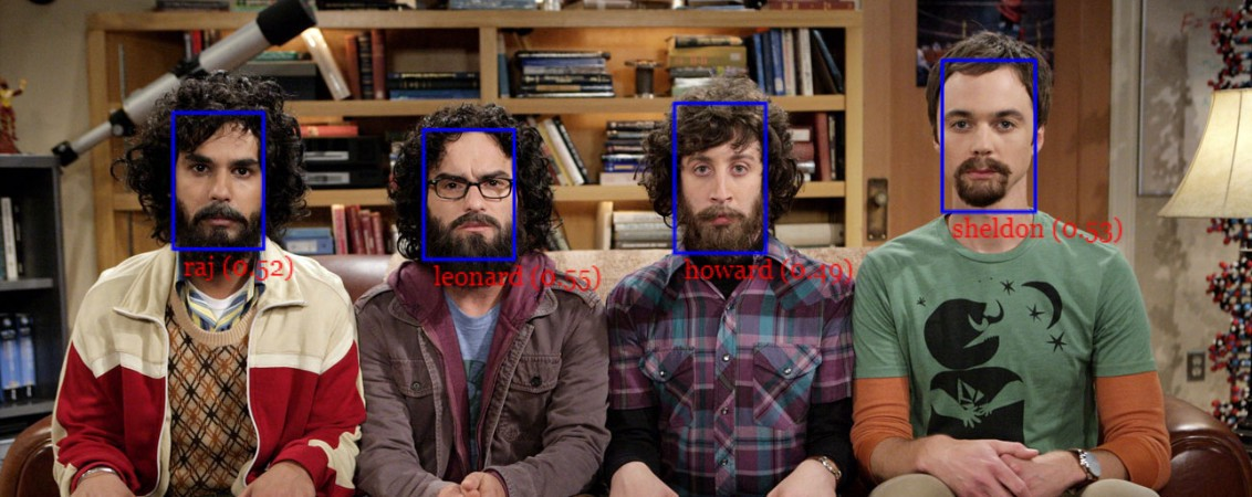 Train FaceNet with triplet loss for real time face