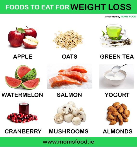 what to eat when you are losing weight