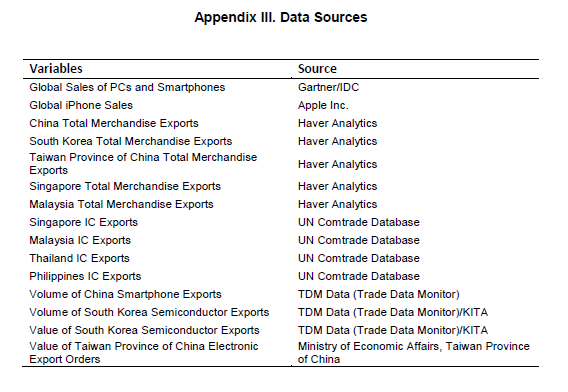 Smartphones is now a key metric of global trade ! - Ismail