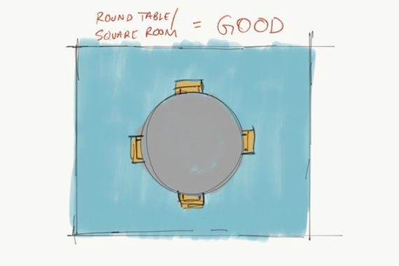 For a square room, look for a square or round table—good example for round coffee table