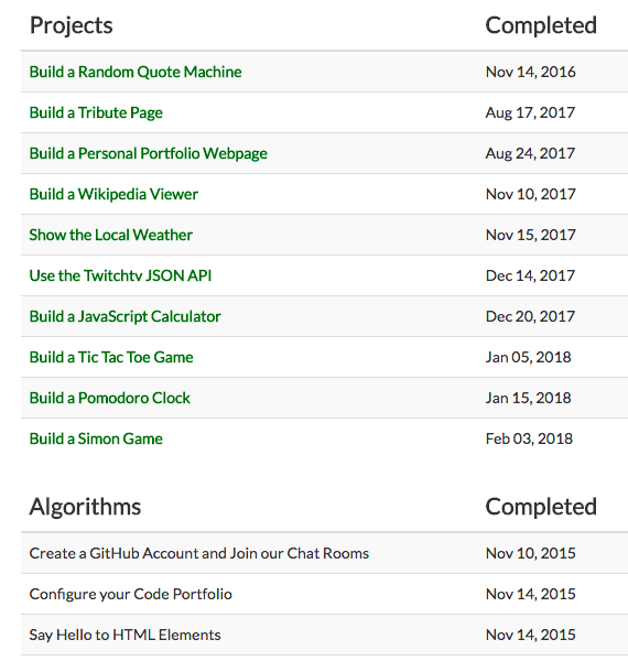 Finishing Freecodecamp S Front End Web Development Curriculum Only Took Me Three Years By Ethan Ryan Level Up Coding