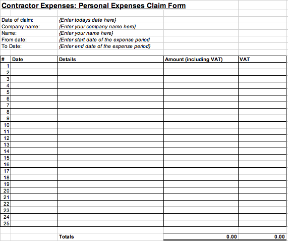The 7 Best Expense Report Templates For Microsoft Excel