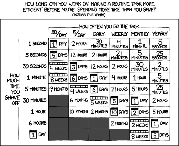 Randall Munroe has some thoughts on this