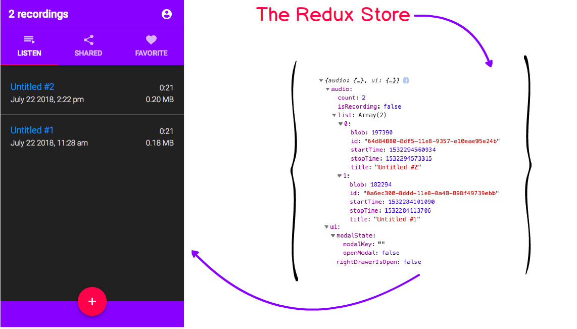 How To Manage UI State With Redux - codeburst