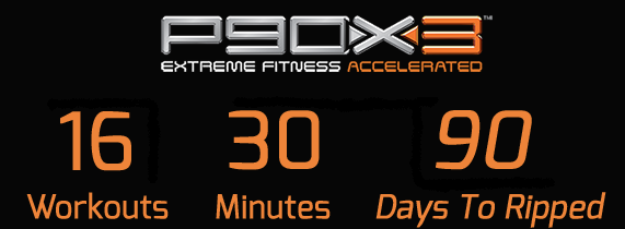 The Full P90X3 Workout Schedule Guide - Haikal Dingle - Medium