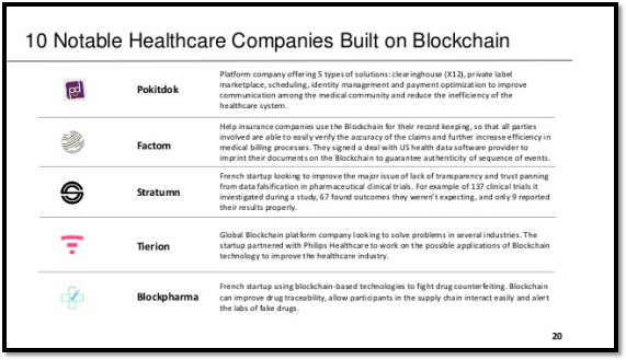 Block Chain Technology is ready to restructure the Health
