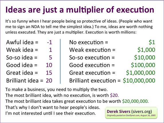 ideas multiple of execution nda startup investment vc