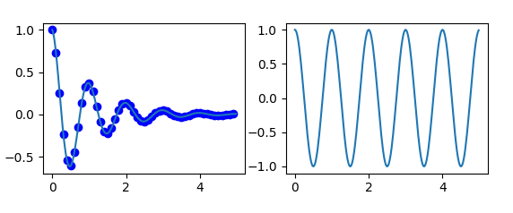 Python Matplotlib Guide - Learn Matplotlib Library with Examples