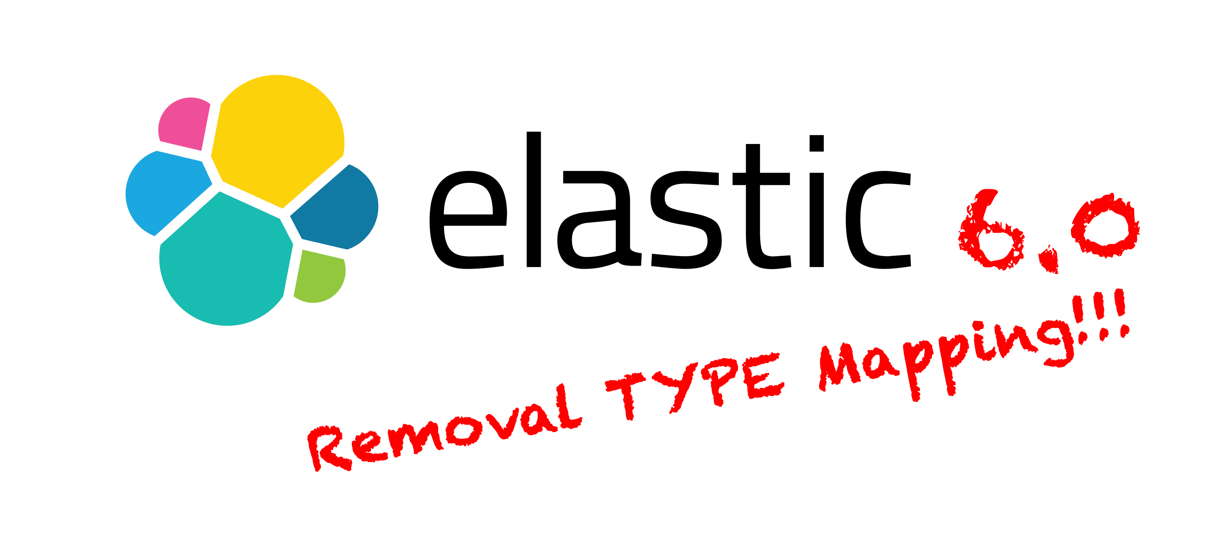 Elasticsearch 6 0 Removal of mapping types - Federico Panini