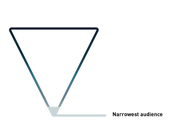 Upside Down Triangle Meaning >> You Don T Get It You Aren T The Point Article Group