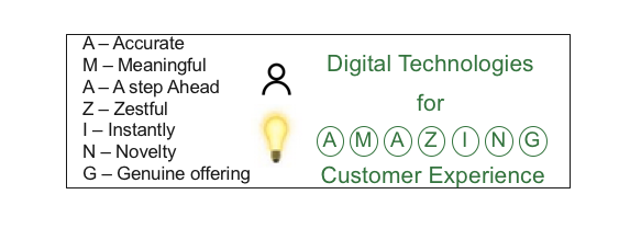 Four Focus Areas to deliver AMAZING-Customer Experience using