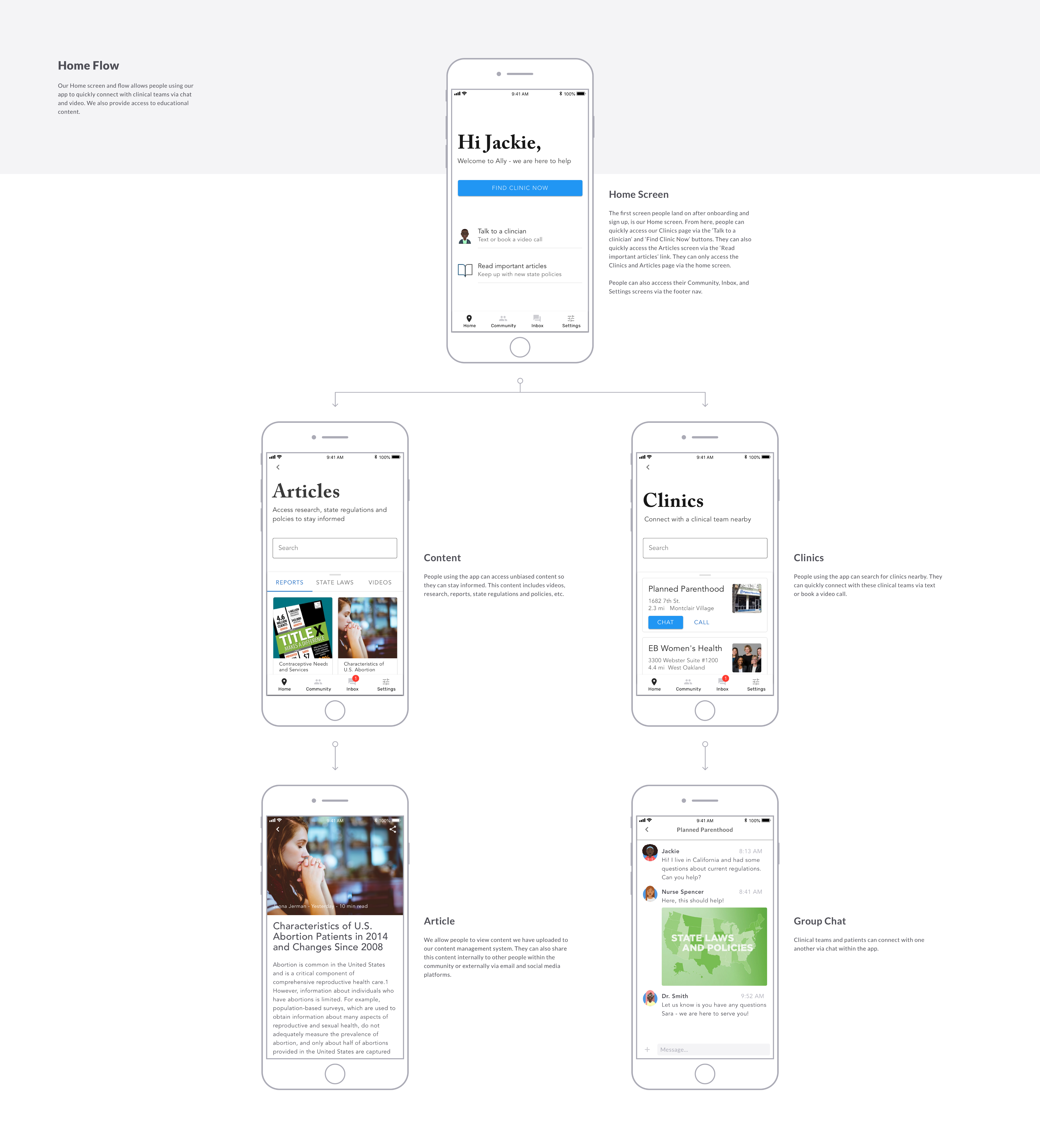 Designing for the stigma of unintended pregnancies — a UX