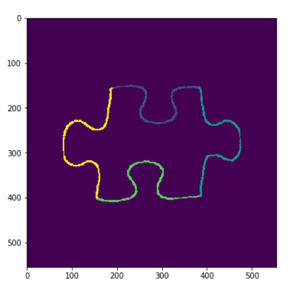 Solving Jigsaw puzzles with Python and OpenCV - Towards Data