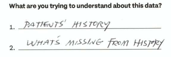 """A worksheet asking, """"What are you trying to understand about the data?"""""""