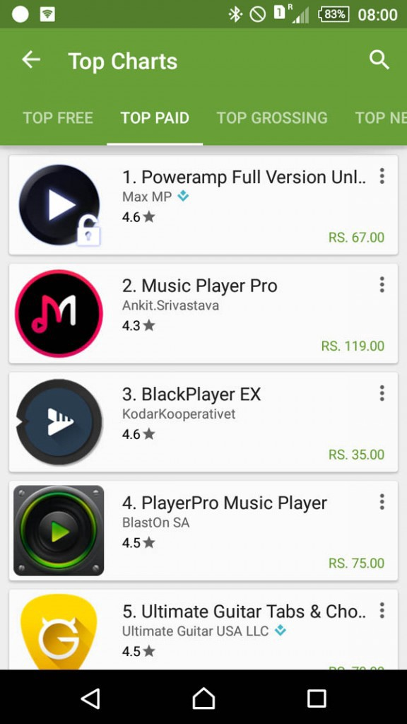 How I used Google Play's new promo Code feature to get into