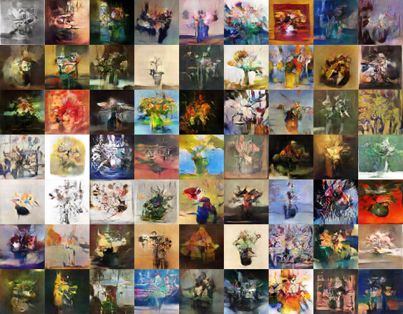 GANGogh: Creating Art with GANs - Towards Data Science