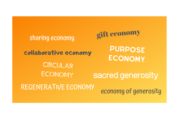imagine list different terms associated with diverse economy, e.g. gift, circular, sharing economies