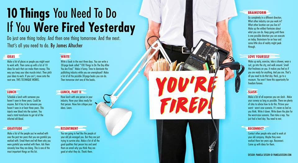 cd84fffae34667 10 things you need to do if you were fired yesterday