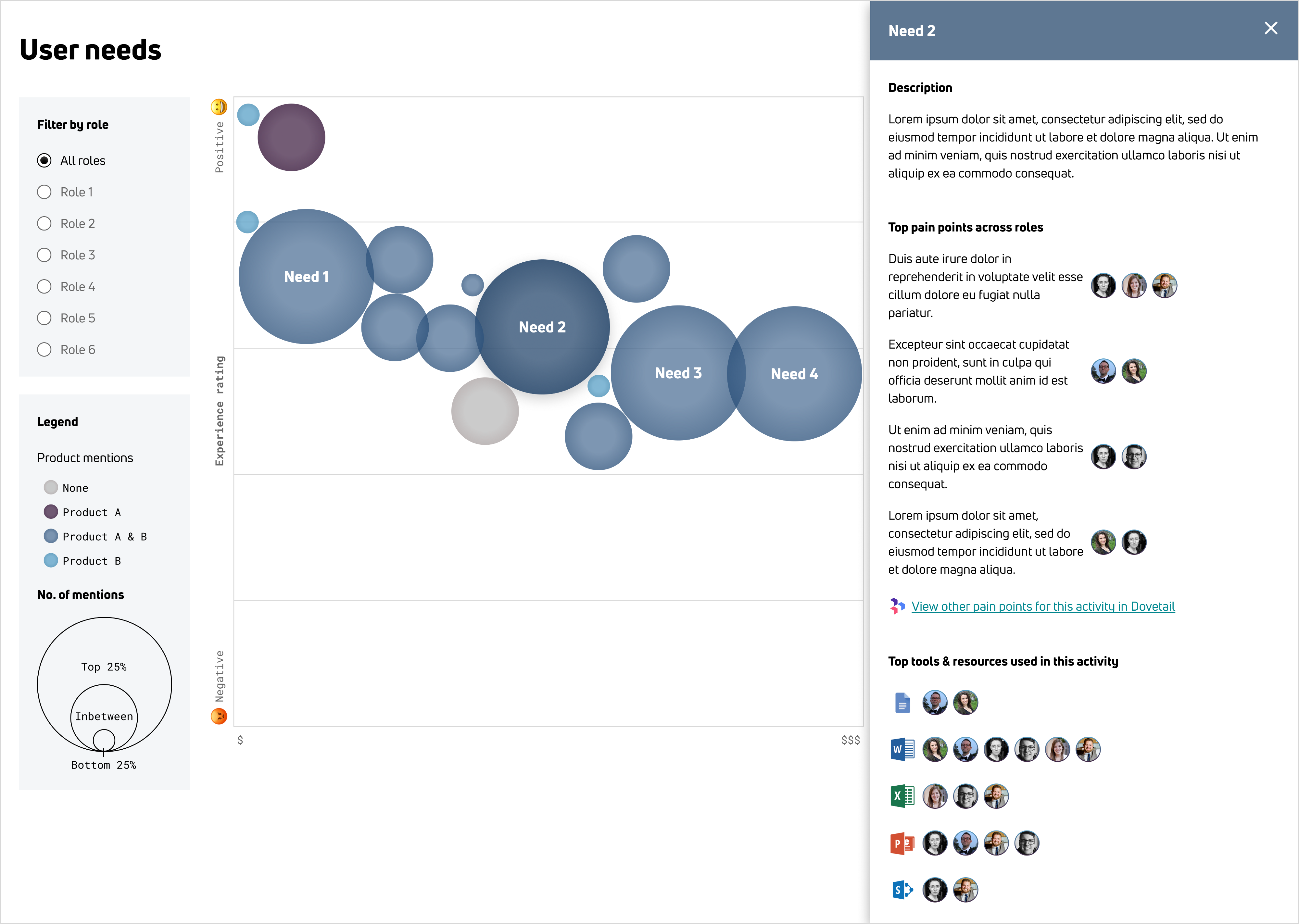 Our initial interactive bubble chart prototype template.