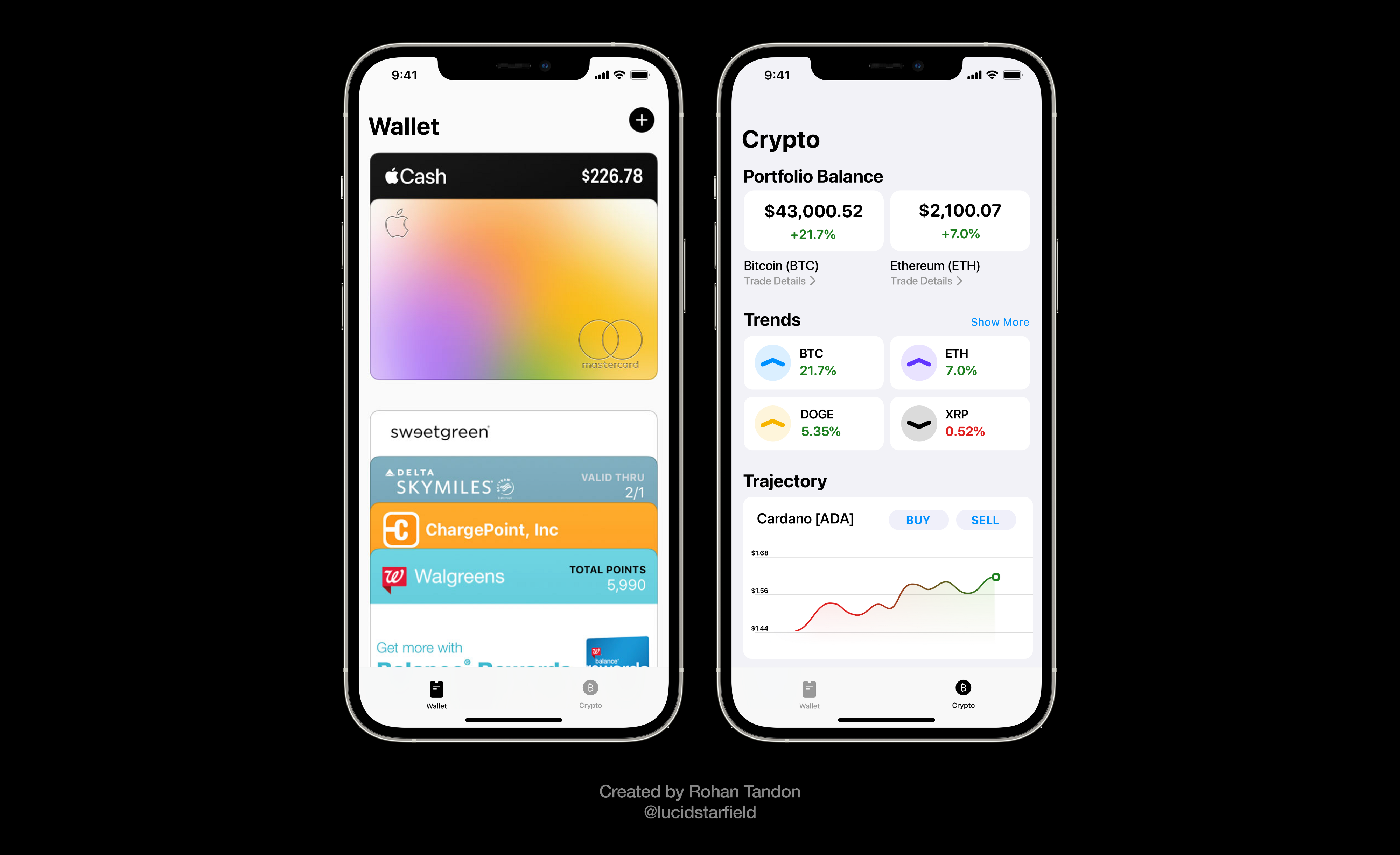 iOS 15 Aurora imagines an extra page within the app to manage cryptocurrency—portfolio balance, trends, trajectory, and the ability to buy/sell within the app