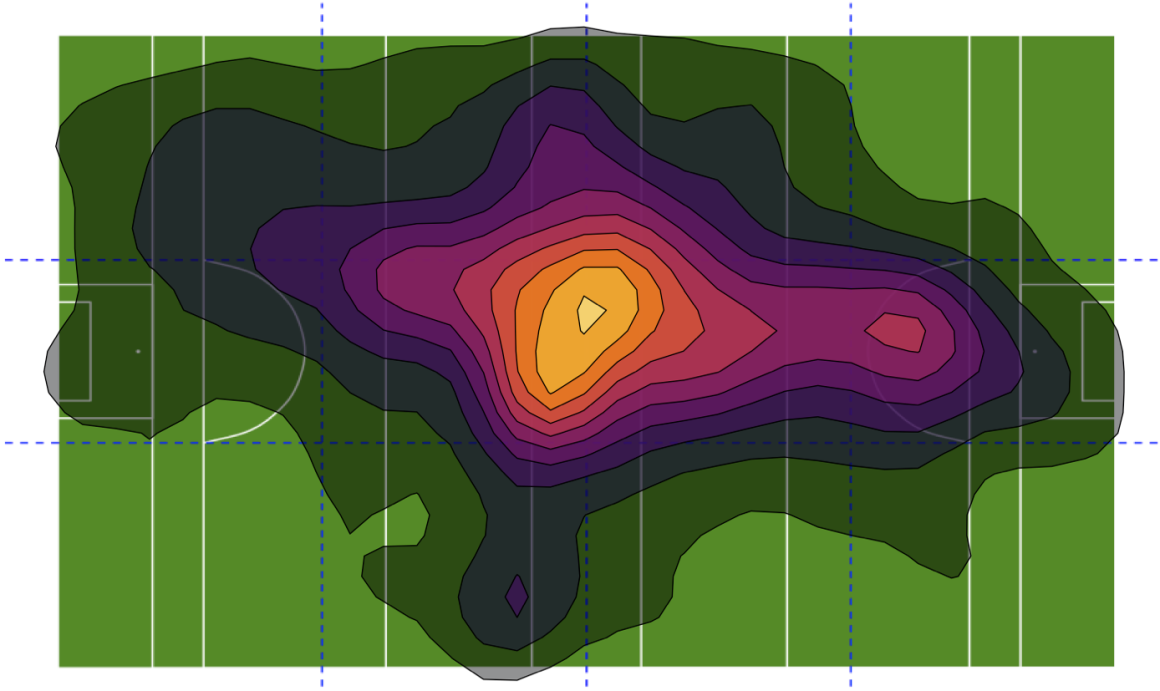 How to Create GPS Heatmaps in ggplot2 - Neil Collins - Medium