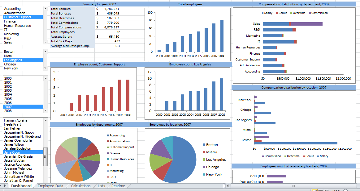 MS Excel — Getting Started With Data Analytics