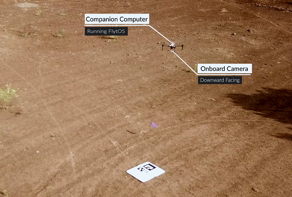 Automating Drones? Here's what you should do? - FlytBase - Medium