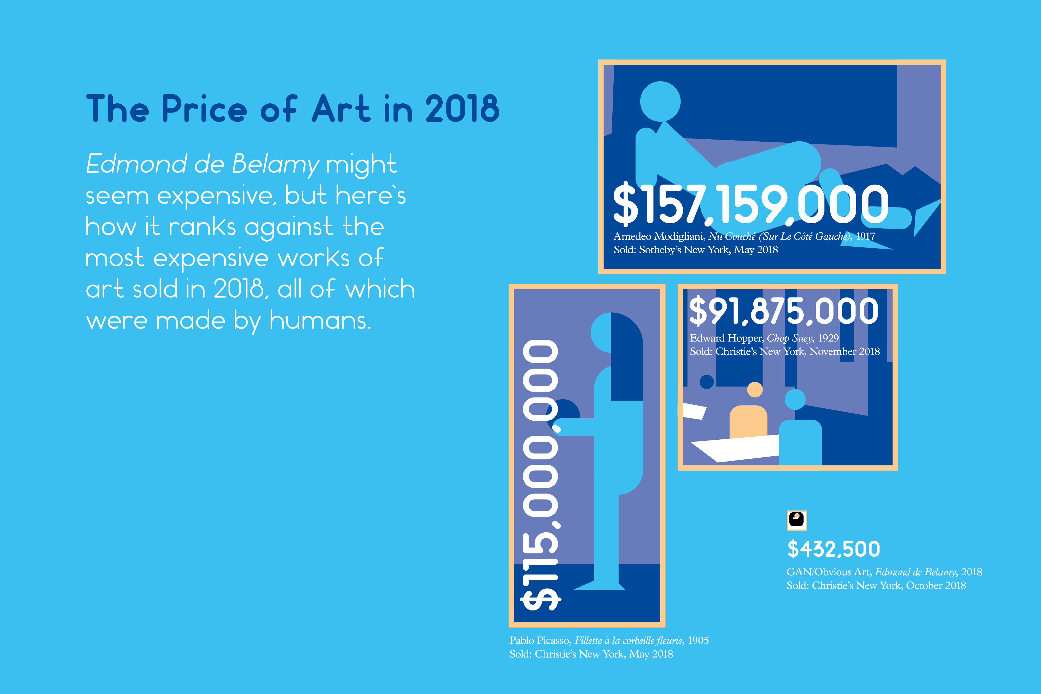 The Work of Art in the Age of Artificial Intelligence